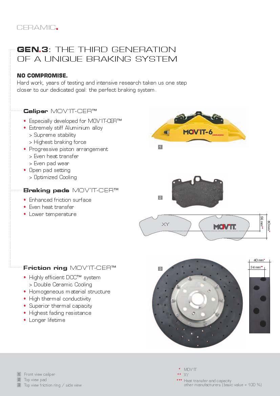 Movit-brakes-tuning-empire (3)