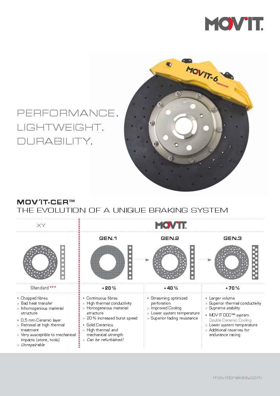 Movit-brakes-tuning-empire (4)