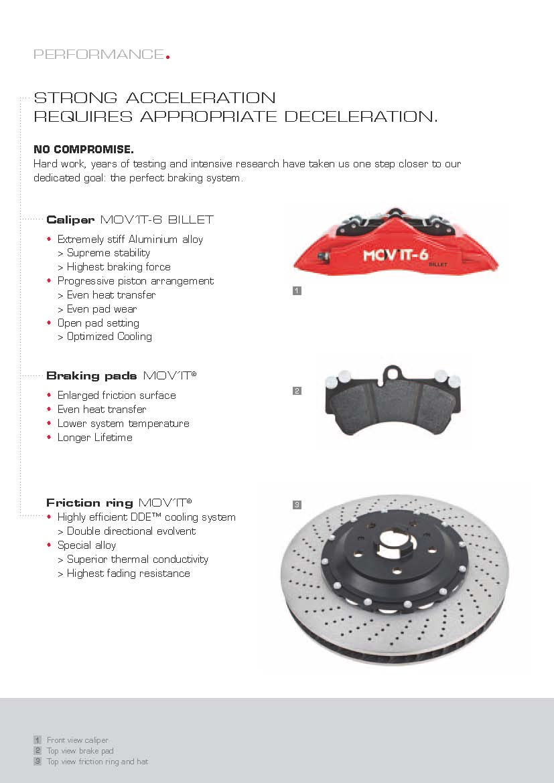 Movit-brakes-tuning-empire (6)